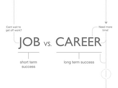 job-vs.-career